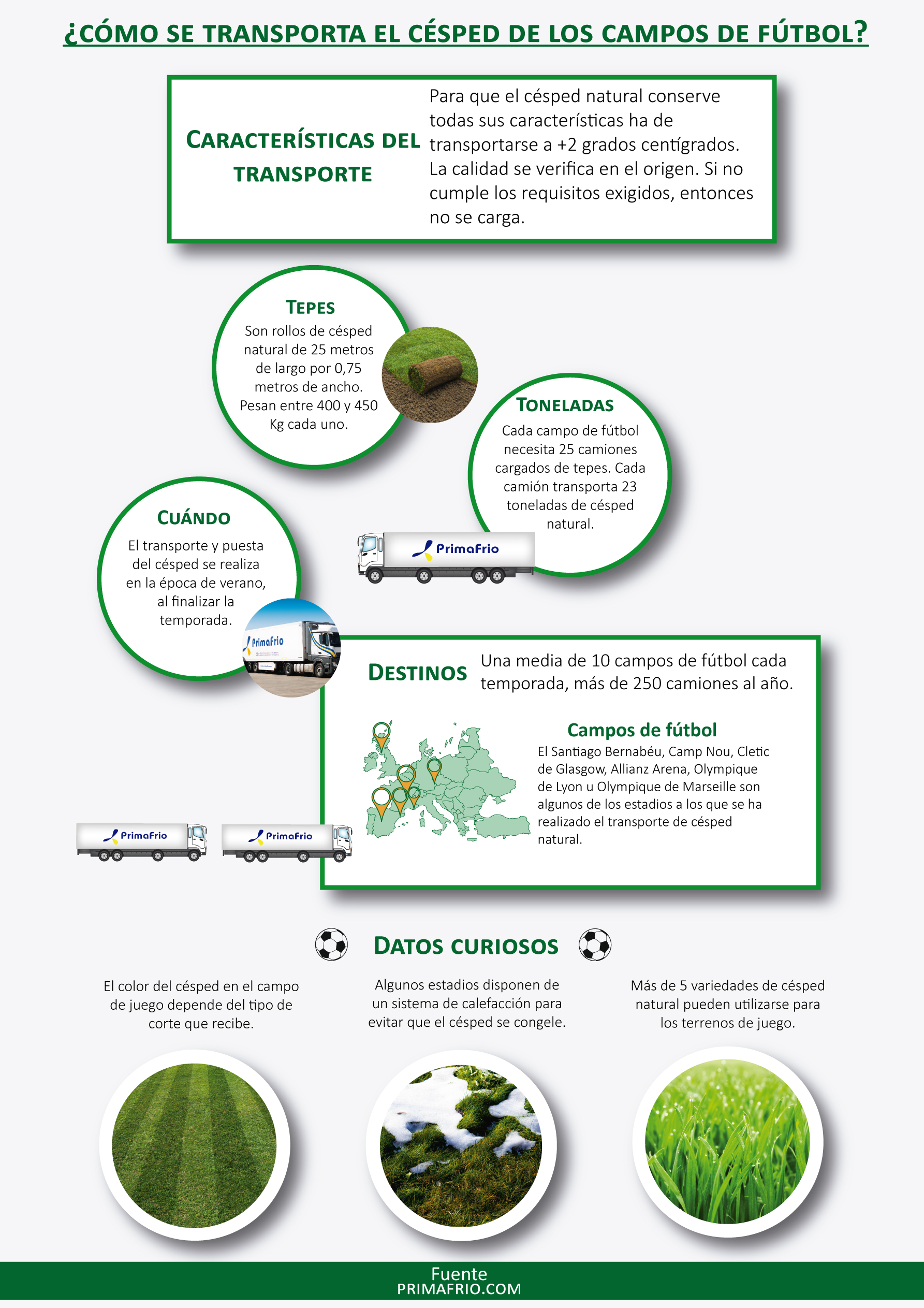 Primafrio transporte cesped campos de futbol